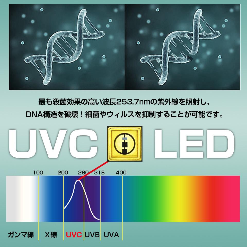 UVC LED殺菌灯