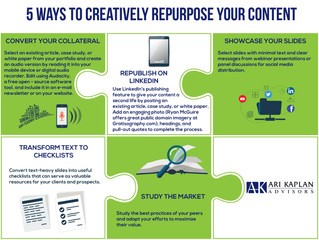 Five Tips for Creatively Repurposing Your Writing