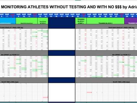 Current views on athlete testing (Part 2): Monitoring without testing and with no $$$.