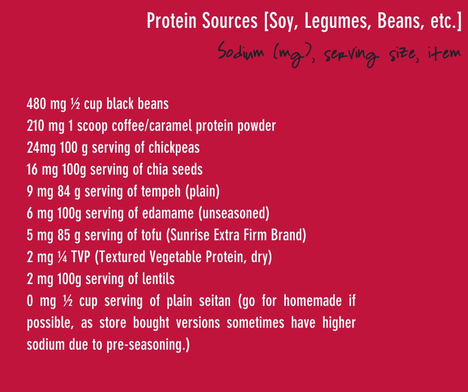 Vegan protein sources sodium content list