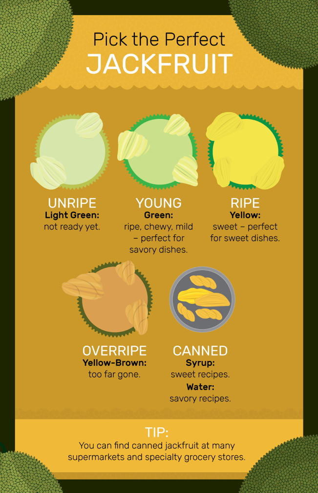 How to pick the perfect jackfruit