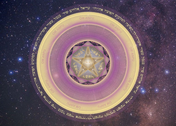 Ritual Angelical da Lua Nova