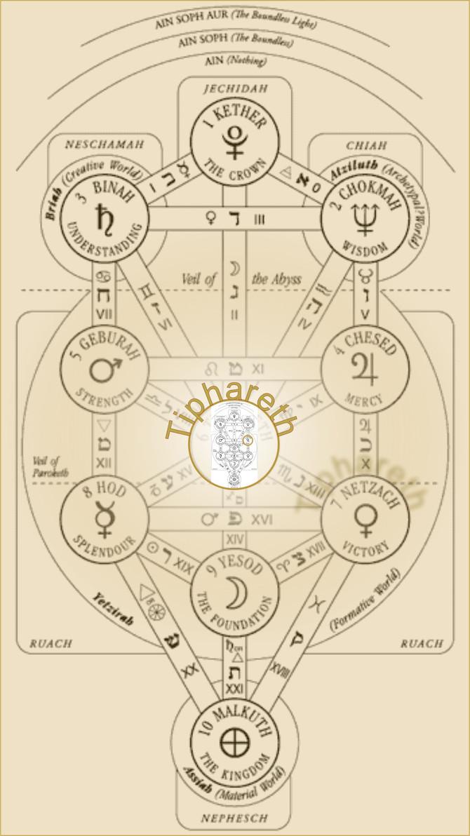 Meditações do Ômer