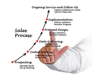 sales-process.jpg