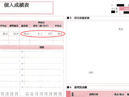 松高普通科1年のH君、高田6年制に負けない数学力達成!