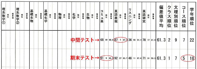 ha_ko3_1gakkiseiseki_900pix.jpg
