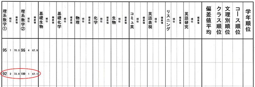 ks_ko3_1gakkiseiseki800.jpg