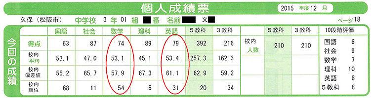 sf_chu3_12gatsu_jitsuryoku_800px.jpg