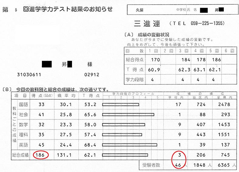 ks_chu3_jitsuryokutest_900px.png
