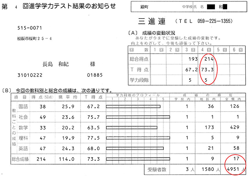 nk_chu3_sanshinren5_1000.jpg