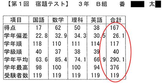 tkun_chu3_red.jpg
