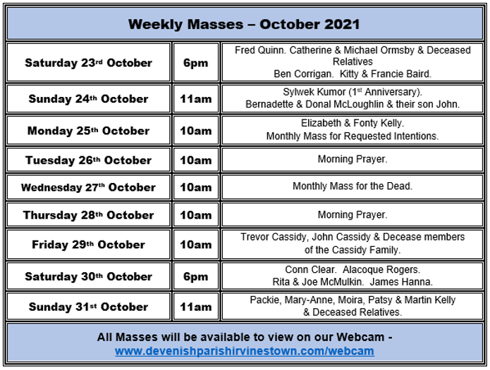 Masses 23rd - 31st Oct 2021.png