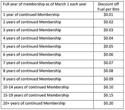 MembersPromo_starport loyalty.jpg