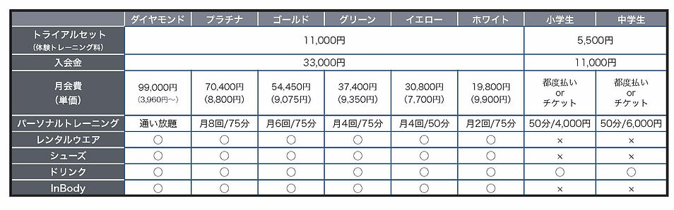 GF料金表原本2021(画像).jpg
