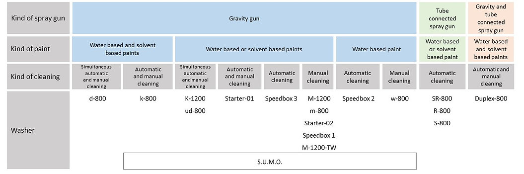Components englisch 2.jpg