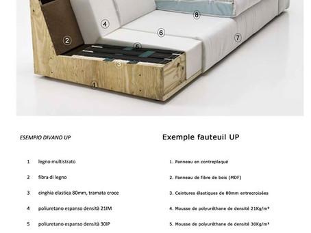 Comment choisir son canapé? Astuce n°2