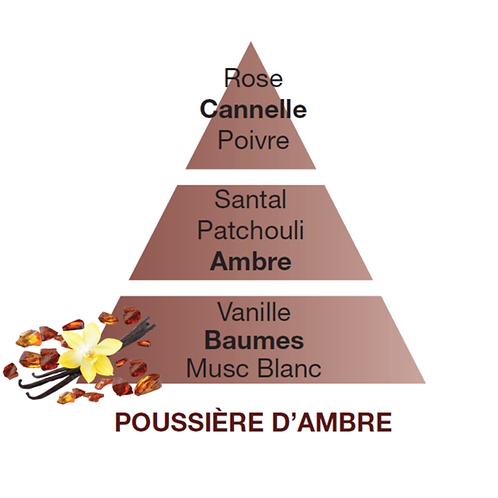 Poussière d'Ambre 500ml