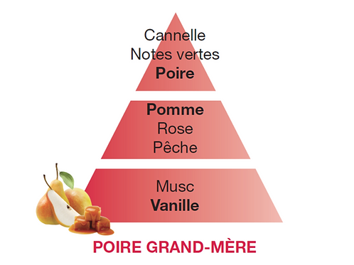 Poire Grand-Mère 500ml