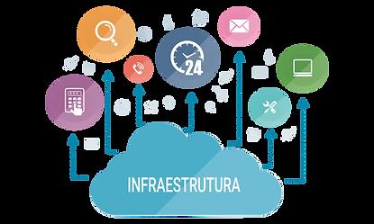infraestrutura.png