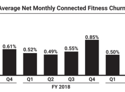 Peloton's IPO disclosure: THIS is how you do it.