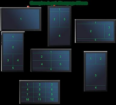 Découpage d'écran affichage dynamique