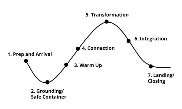 Arc of Transformation.jpg