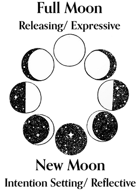 moon phases 5.png