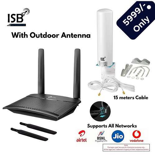 4g Mimo Antenna with Tp  Link MR100 sim card Router