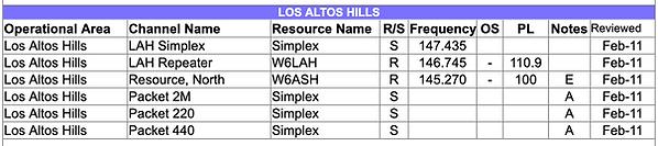 Los Altos Hills.png
