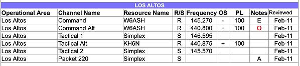 Los Altos.png