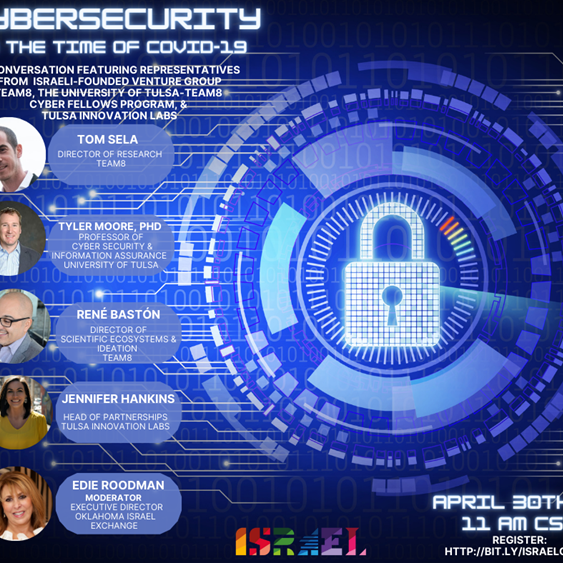 Cybersecurity in the Time of COVID-19