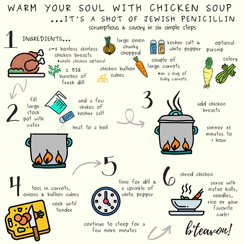 chicken soup.png