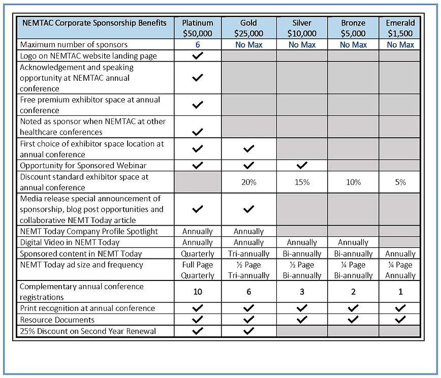 NEMTAC Corporate Sponsorship Matrix 2021