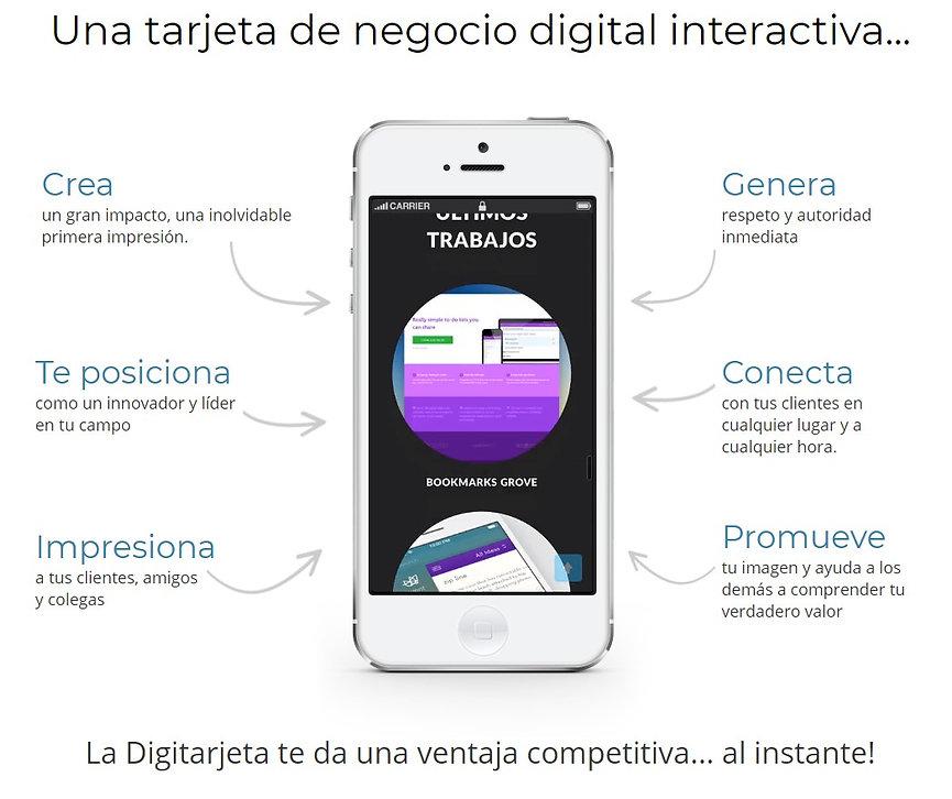 Tarjetas Digitales