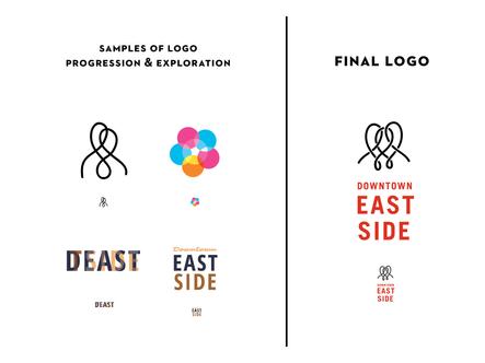Logos - Process