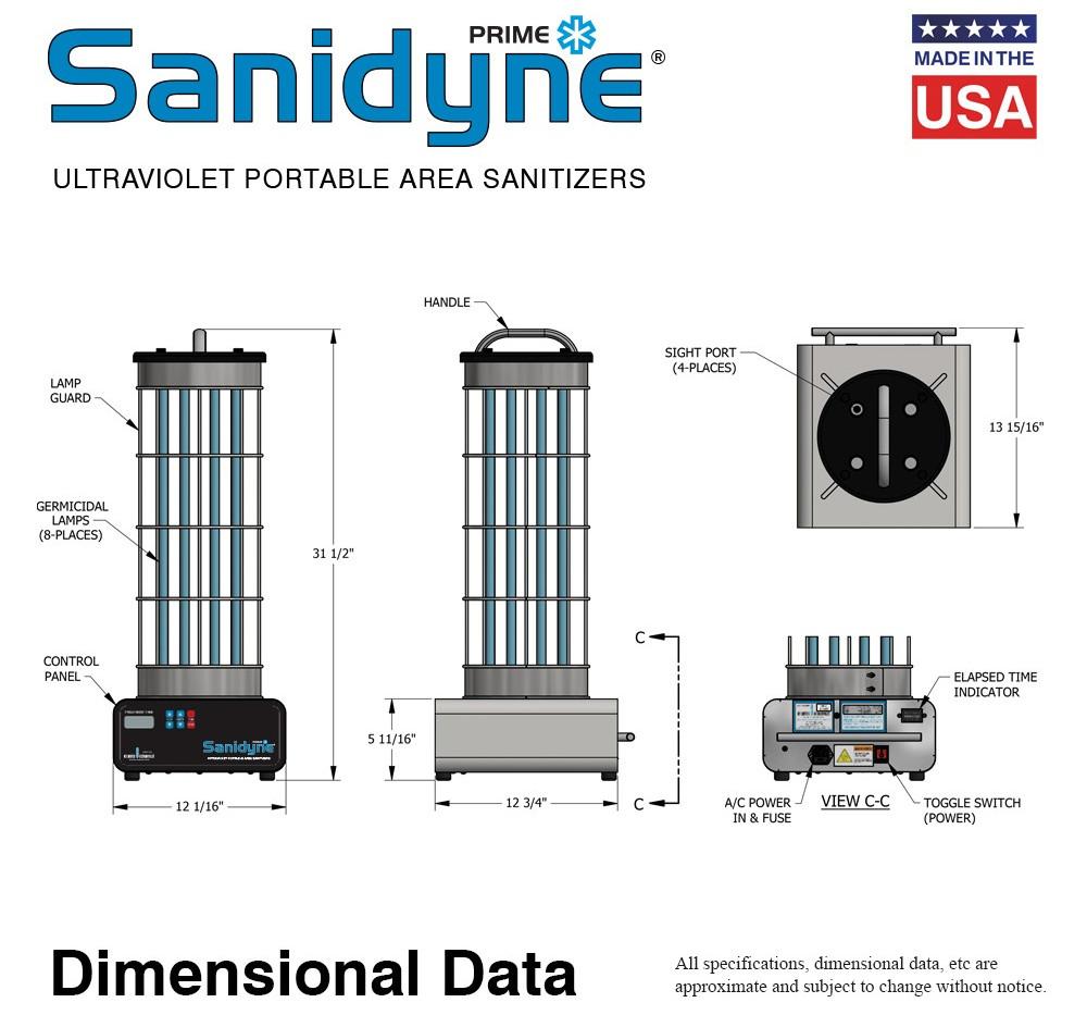 Dimensional Data Sanidyne Prime