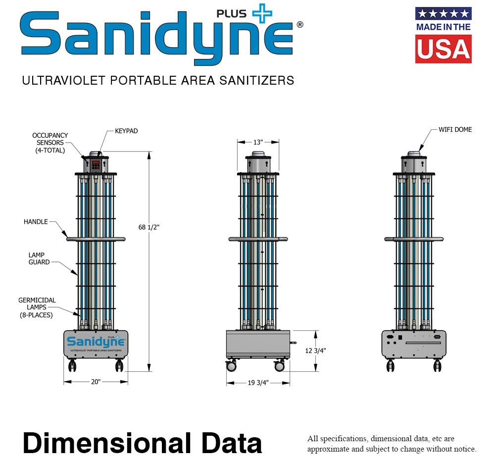 Dimensional Data