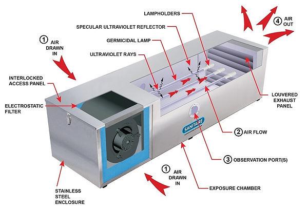 UV Air Purifier.jpg