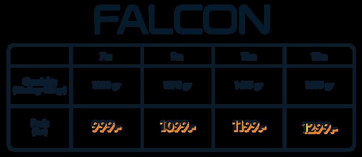 FALCON - PREIS.png