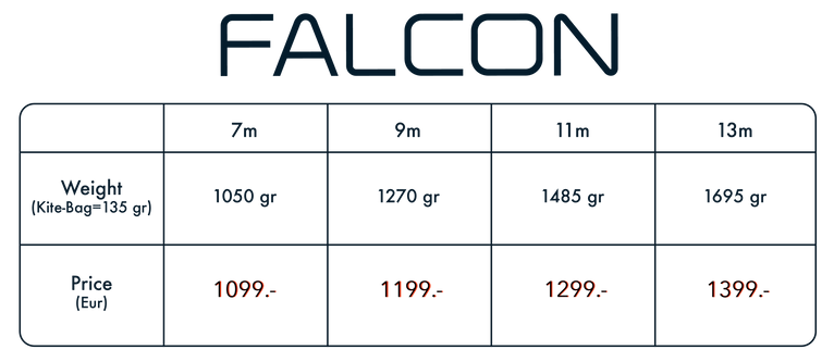 FALCON - PRICE 10-06-2021.png