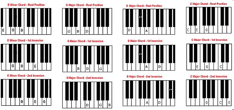 Jerk-chords.png