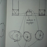 Initial sketches/doodles - 2