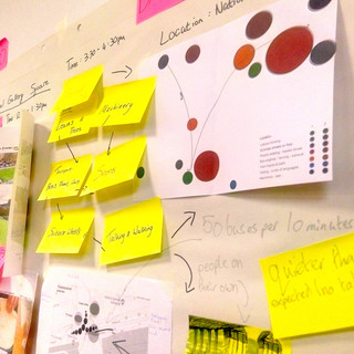 Conspiracy walls: Mapping design data -6