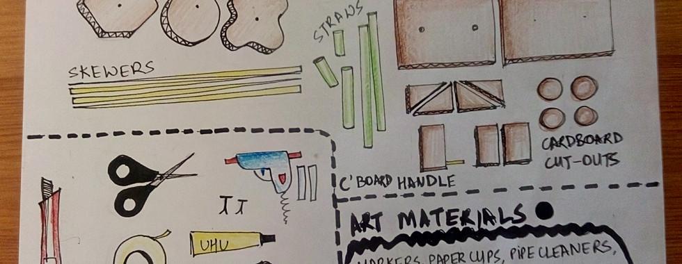 Designing Workshop materials