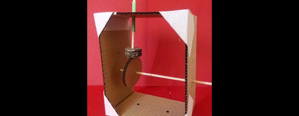 Testing movements of an eccentric circular cam