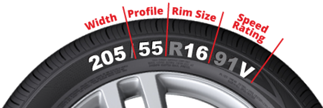 tyre-size-guide-on-back.png