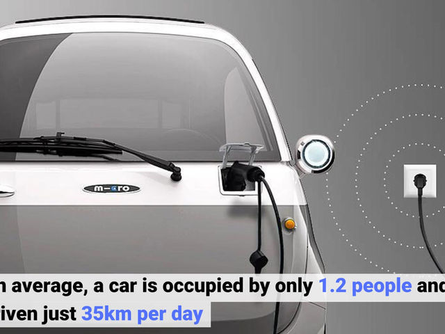 On average, a car is occupied by only 1.2 people and driven just 35km per day, enter the Microlino