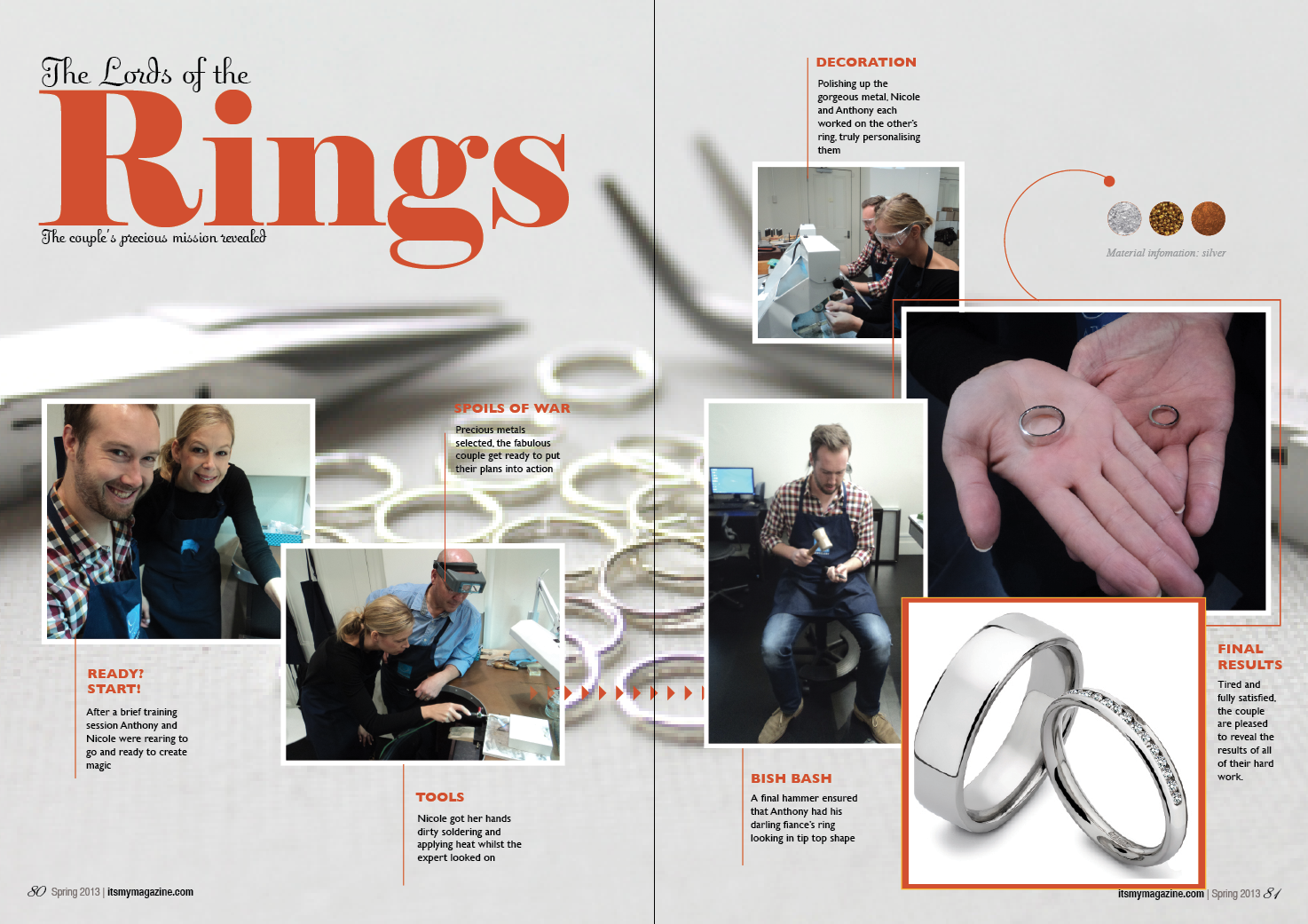 Making your own rings