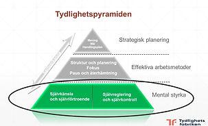 Tydlighetspyramiden%207%20okt%202020%20-