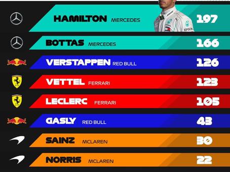 Standings after Austrian GP 2019